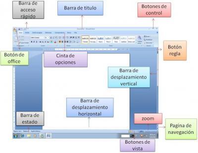 el ambiente de trabajo de microsoft office word 2007.